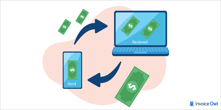 Best Billing Solution For Payments Via Wire Transfer