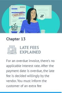 explanation on late fees