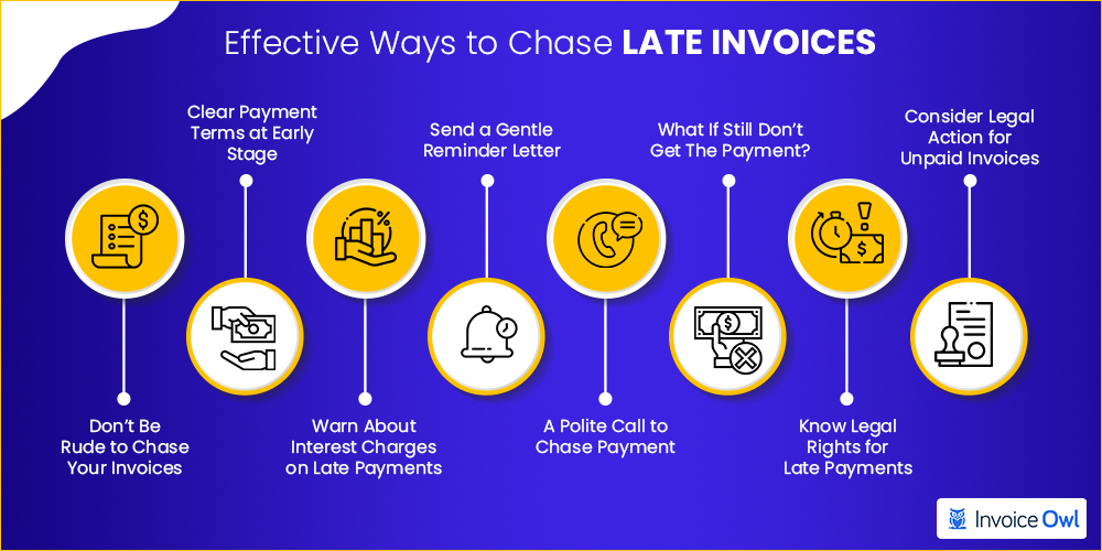 Effective ways to chase late invoices