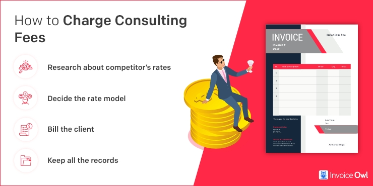 How to Charge Consulting Fees