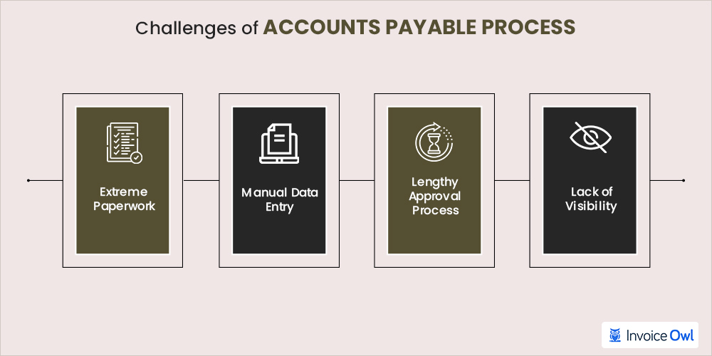 Challenges of account payable process