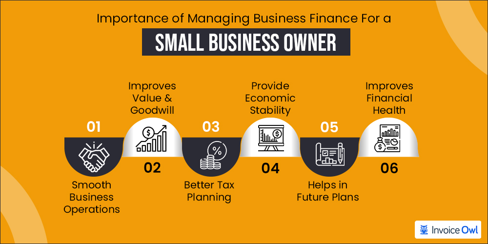 Importance of managing business finance for a small business owner