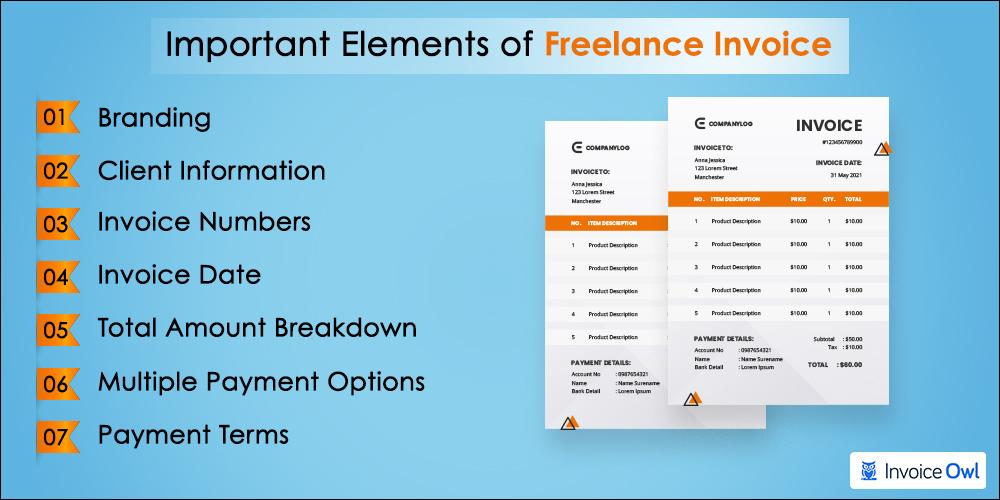 Important elements of freelance invoice