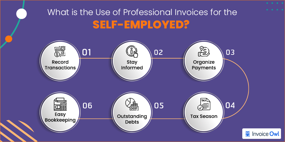 Use of professional invoices is crucial for self-employed professionals