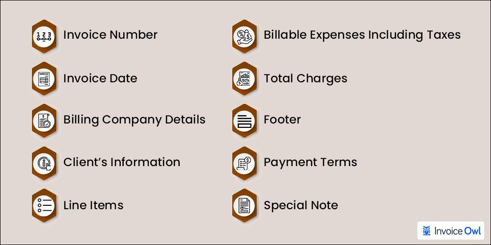 Elements of itemized bill