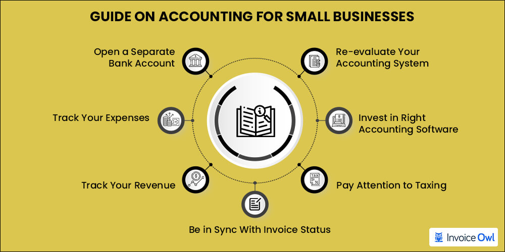 Guide on accounting for small business