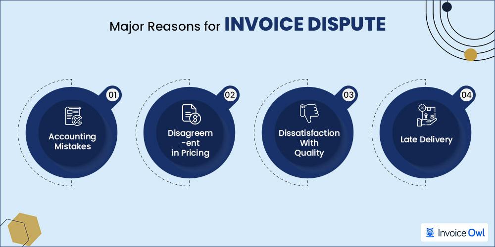 Major reasons for invoice dispute