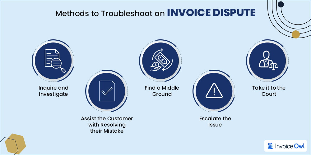 5 methods to troubleshoot an invoice dispute