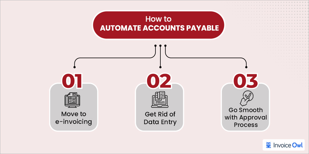 How to automate accounts payable