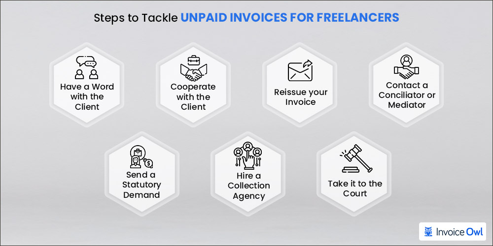 7 Steps to tackle unpaid invoices for freelancers