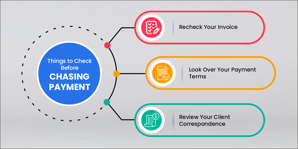 Things to check before chasing payment