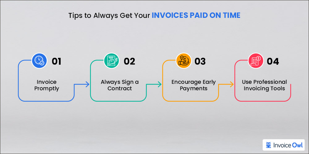 Tips to always get your invoices paid on time