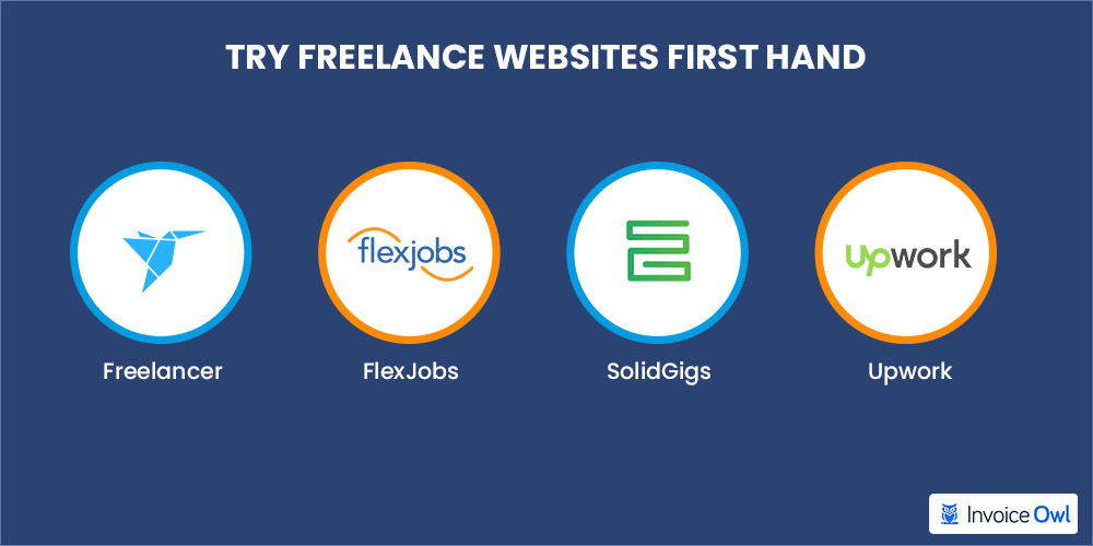Try freelance websites first hand