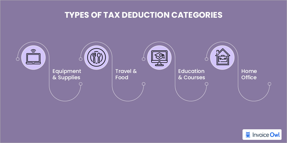 Types of tax deduction categories